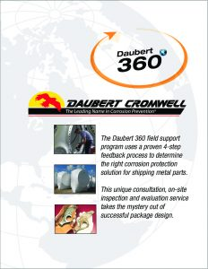 Daubert 360 Field Support Program